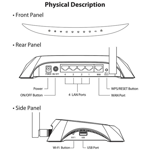 aerial net    3g  3 75g wireless n router 150m 802 11b  g  n  4 lan port  1 usb