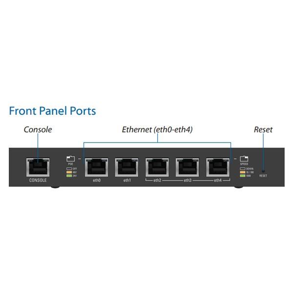 Aerial net :: UBNT ERPOE-5, EdgeRouter POE, 5-port Router