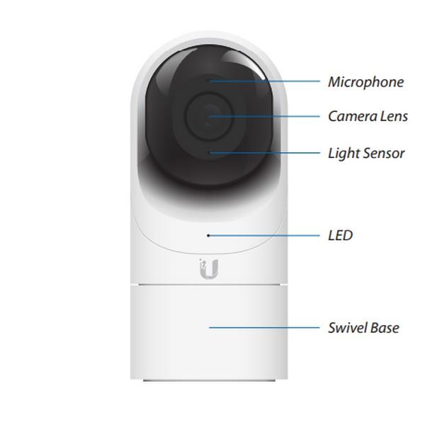 Aerial net :: UBNT UVC-G3-Flex, UniFi Video Camera G3 FLEX